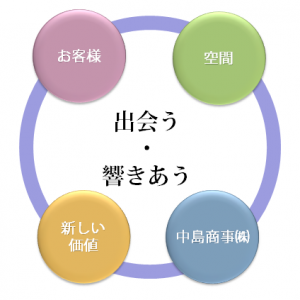 concept_map